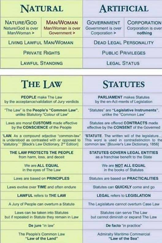 Common law v statutory jurisdiction which are you in html m1f243b17
